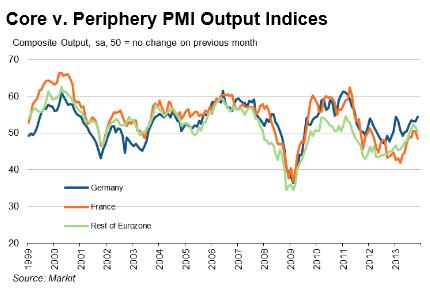 Markit eurozone 2013-11-21A