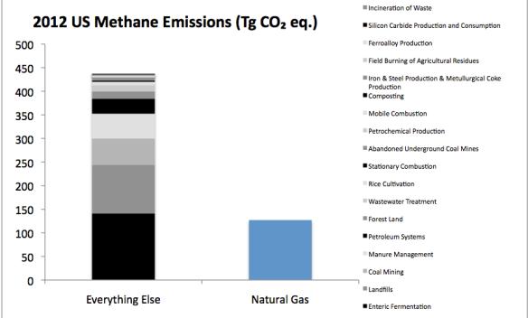 methane_1