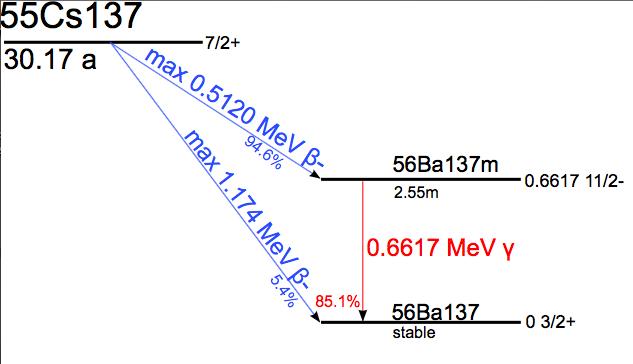 Capture d'écran 2014-10-06 à 13.12.53