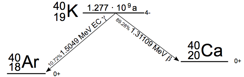 Capture d'écran 2014-10-06 à 13.13.39