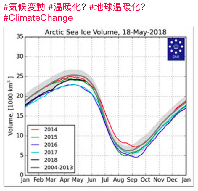 Arctique évolution Capture-d_ecc81cran-2018-05-23-acc80-08-57-26