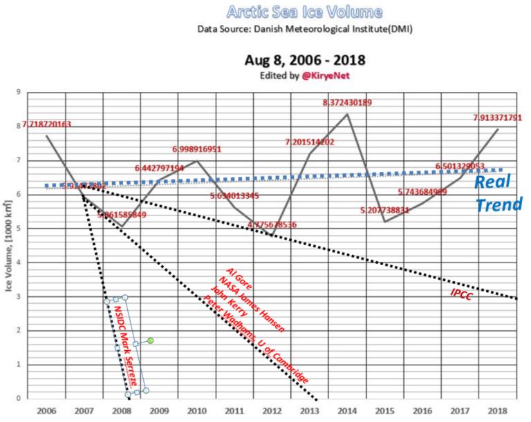 Arctique évolution - Page 3 Capture-d_ecc81cran-2018-08-12-acc80-10-27-15